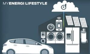 Ford Energi Lifestyle